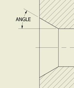 angle image