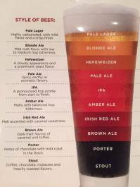 styles of beer